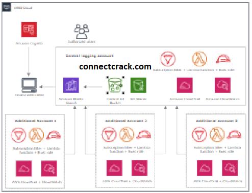 SmartDraw 27.0.0.2 Crack With License Key 2020 [Latest] Free